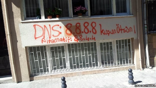 DNS Graffitti in Turkey